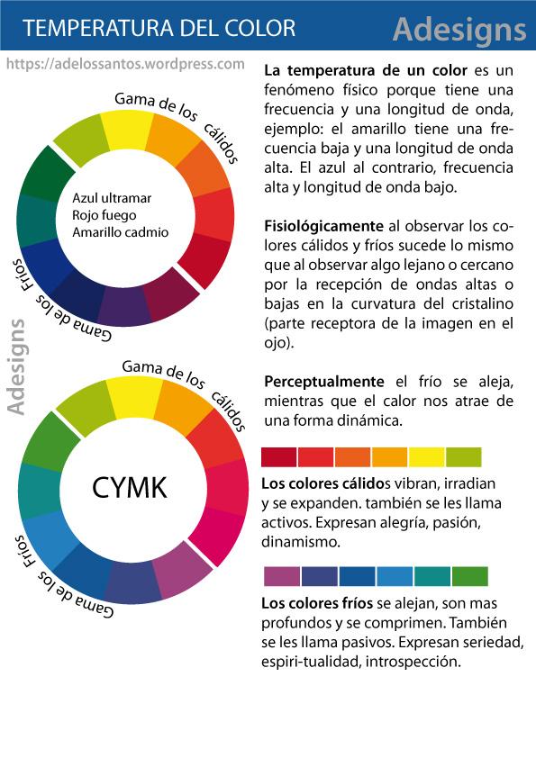 Temperatura del color por: Adesigns