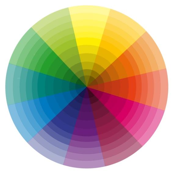 El circulo cromatico combinacion de colores - Circulo cromatico 12 colores ...