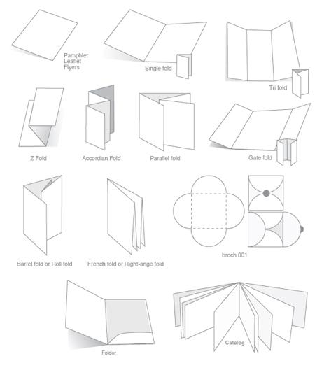brochure-format