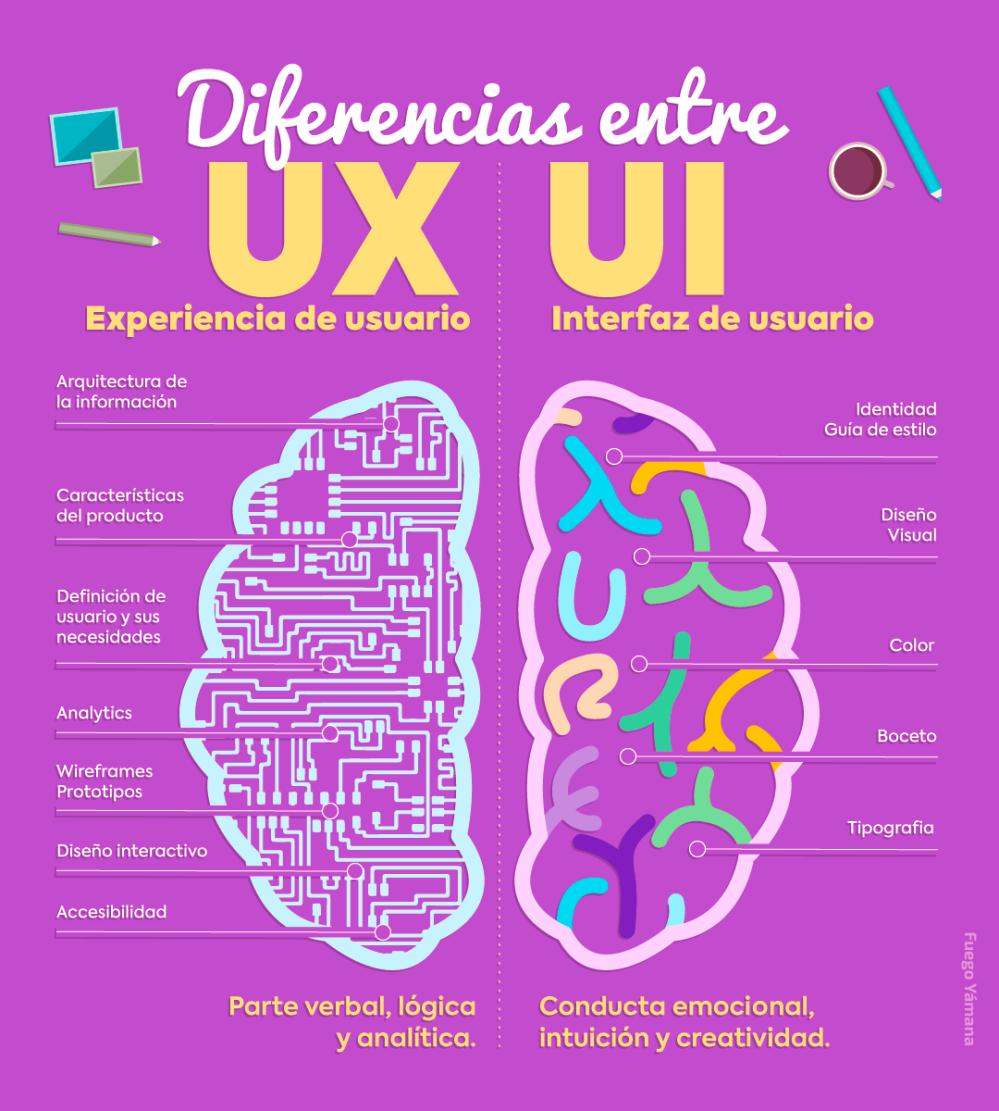 UX-UI-interna-1