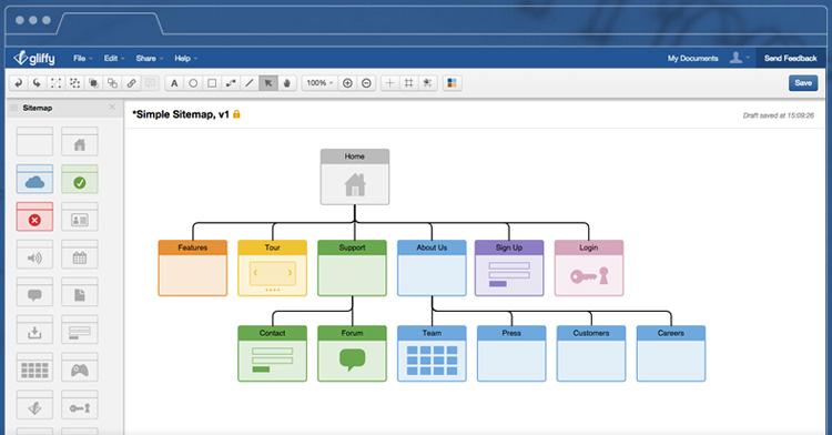 prototipo-web-esquema-gliffy